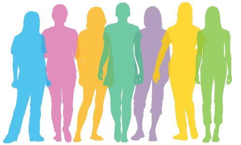 Army of Women - abnormal breast screening