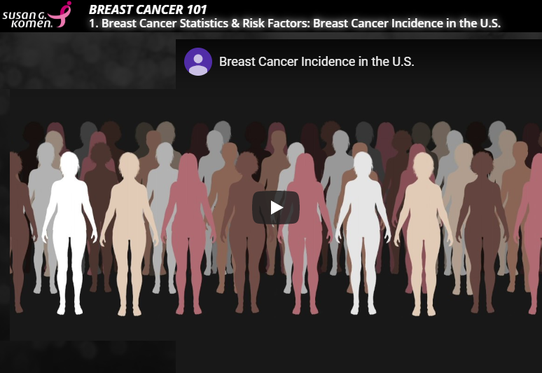 Breast Cancer 101.png