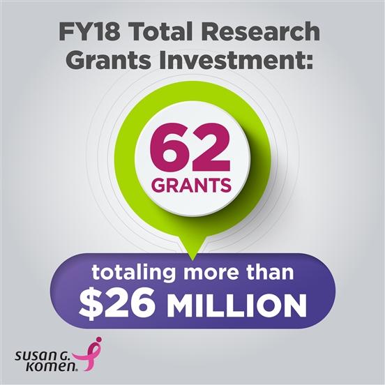 26 million investment
