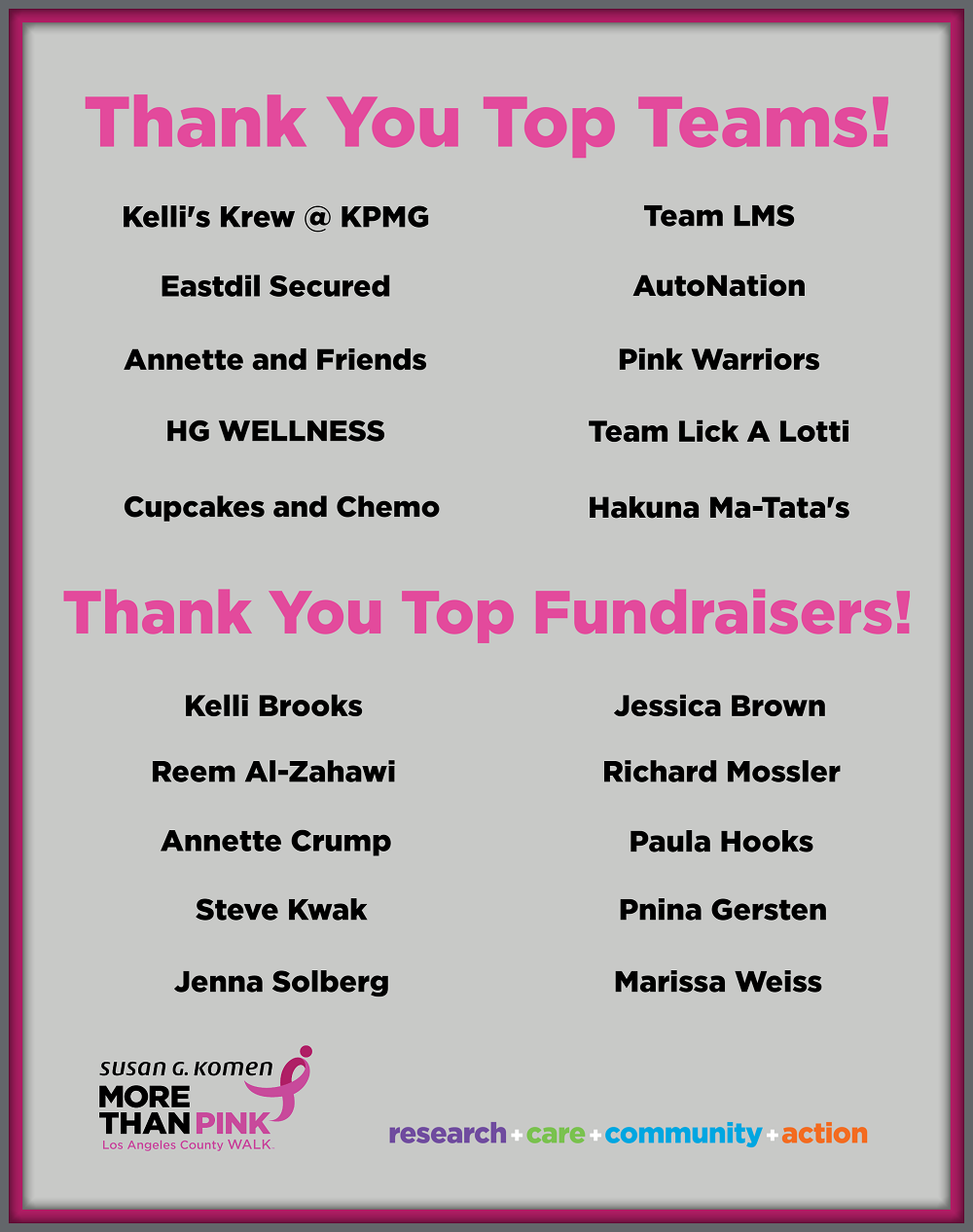 Thank You Top Teams and Fundraisers.png