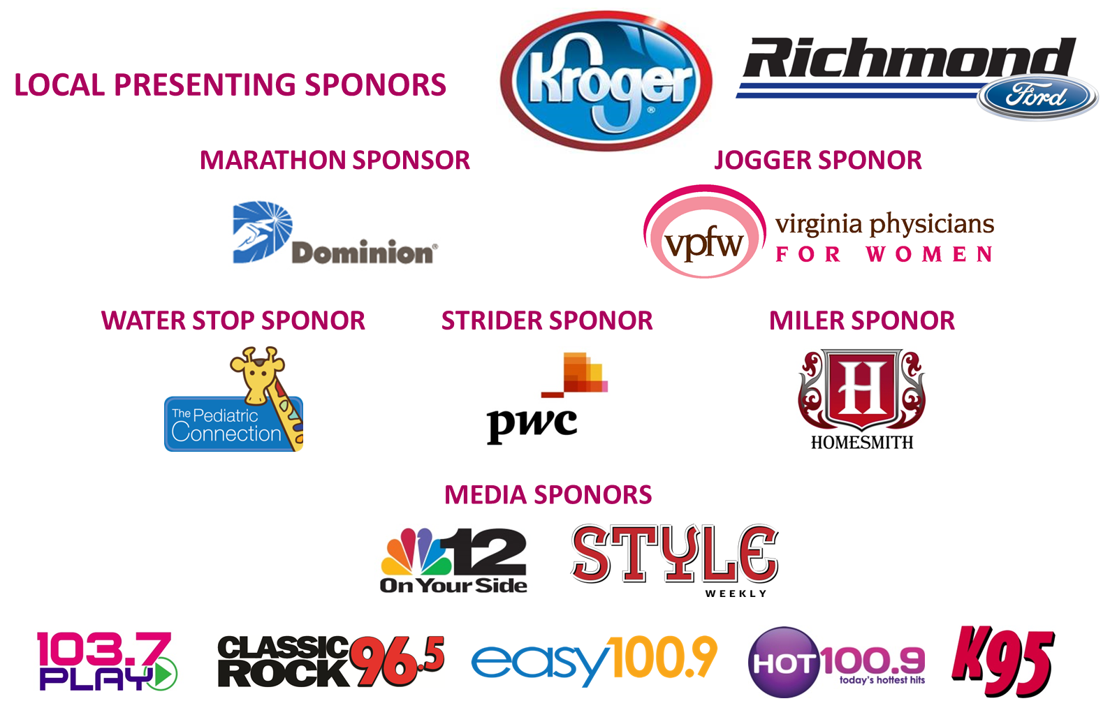 2015 race sponsors as of 0304