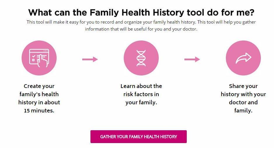 Health History Tool
